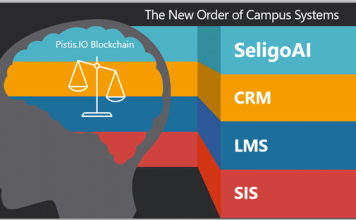 Order of Campus System